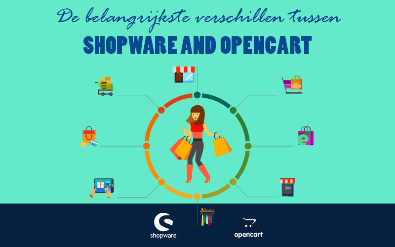 The most important differences between Shopware and OpenCart